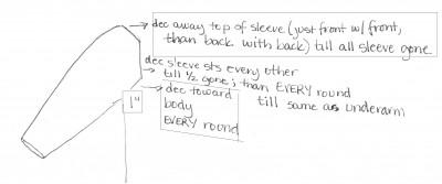 sketch of dec directions
