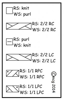 general key for cable knitting