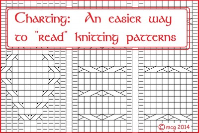 Cable knitting patterns.