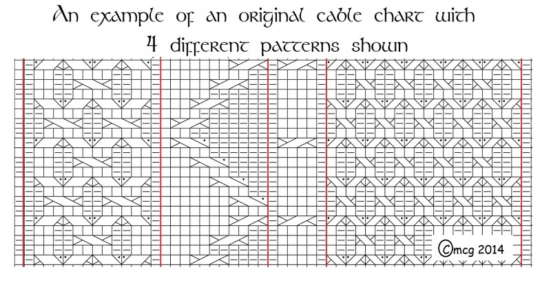 original chart example